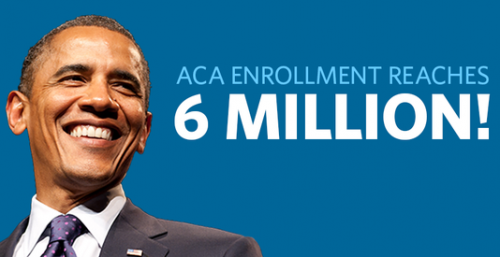 Obamacare Hits 6 Million Enrolled