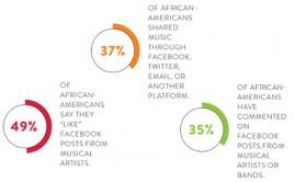 Listen Up - Multicultural Consumer